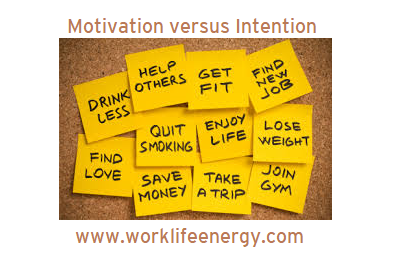 Success-Energy Lab: Motivation versus Intention